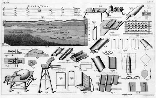 Übersichtstafel mit Arbeitsgeräten der Ziegler und unterschiedlichen Dachziegeln